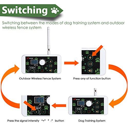 2 In 1 Wireless Dog Fence System Amp Dog Training Collar