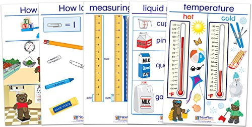 NewPath Learning 93-0228 Measurement Bulletin Board Chart Set, English Edition (Pack of 5)