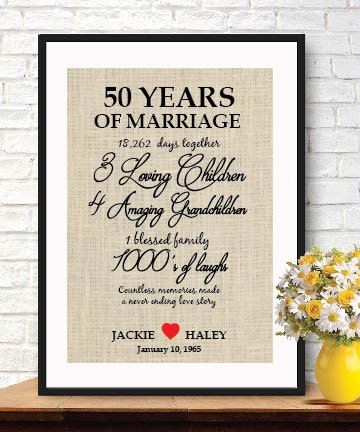 Rememberable Gift For 50th Wedding Anniversary50th Anniversary