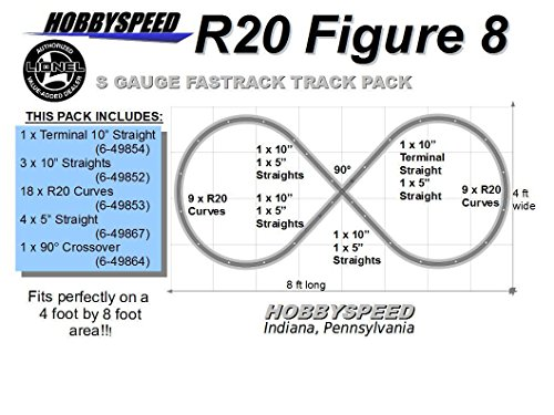 Used, AMERICAN FLYER FASTRACK S GAUGE R20 FIGURE 8 TRACK for sale  Delivered anywhere in USA