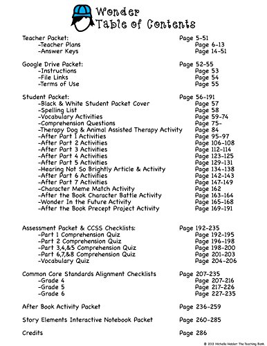 Workbook common core worksheets 4th grade math : Amazon.com : Wonder By R.J. Palacio Novel Unit Study CD : Teachers ...