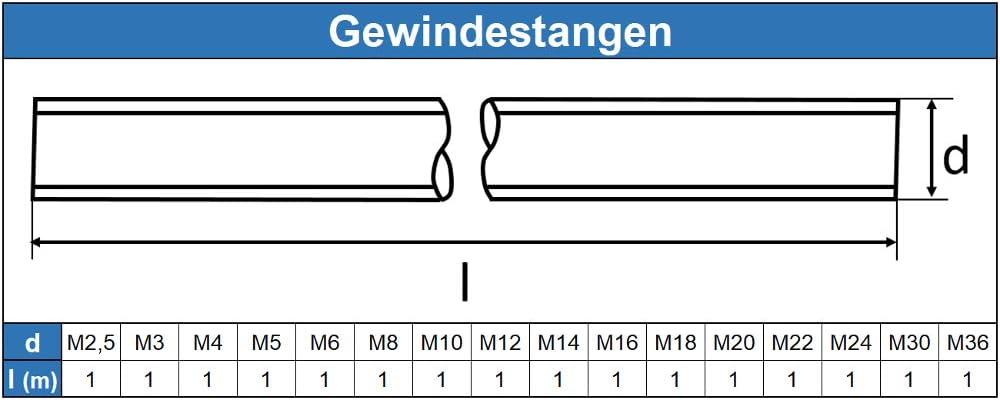 Gewindestab 1000 mm- Edelstahl A2 V2A 10 St/ück M2,5 Gewindestange 1 Meter rostfrei Eisenwaren2000 - DIN 975 // DIN 976