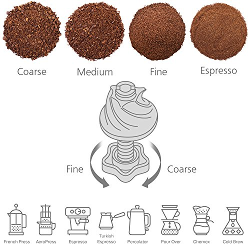Coffee Grinder Manual with a Foldable Cup and Spoon - Perfect Burr Grinder for Espresso or Pour Over - Hand Coffee Grinder Stainless Steel for Home or Travel - Best Manual Coffee Bean Grinder Set