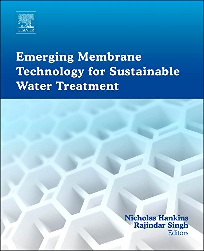 Emerging Membrane Technology for Sustainable Water - Polarisation Of Water