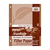 PACON CORPORATION ECOLOGY RECYCLED FILLER PAPER PACK (Set of 36)