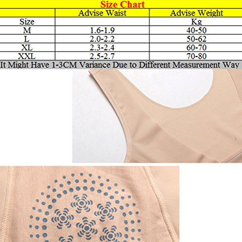 Zhhlaixing alta calidad Women Chest Gathered Around Waist Abdomen Buttocks Seamless Ice Body Conjoined Body Sculpting Bra Nude