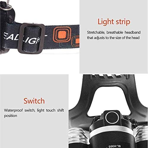 Ultra Bright Head Torch LED Headlamp Flashlight Bright Head Lamp Head Torch Light for Running Camping Hiking Fishing Lights Waterproof Adjustable Lightweight Head Lights Uptodate