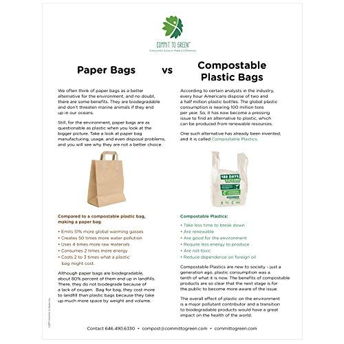 Amazon com: Commit to Green Compostable T-Sack, Shopping Bag