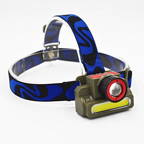 Multifuctional Rechargeable Headlamp Adjustable Waterproof product image