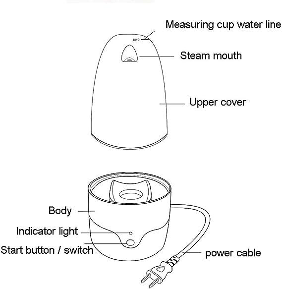 Copa Menstrual Moon Cup Silicona Esterilizador Especial Vapor ...