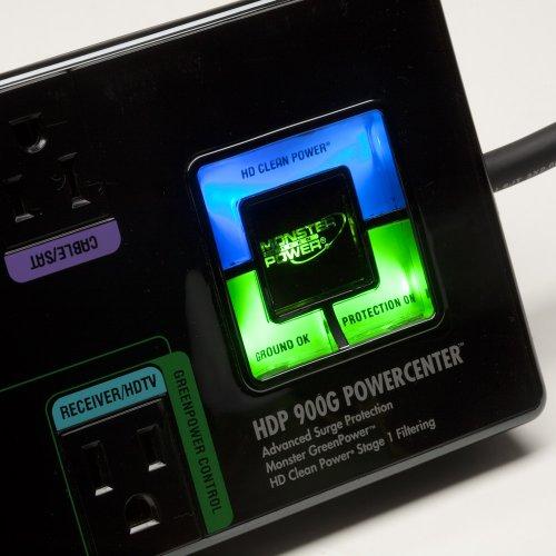 Monster Green Power Center