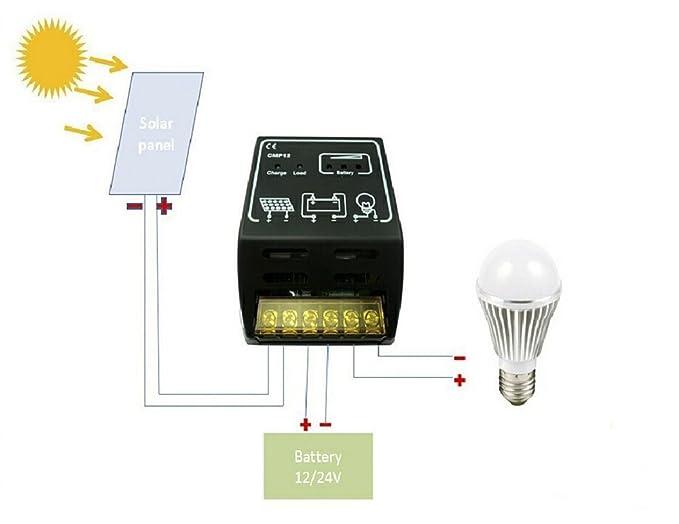 Amazon.com: Solar Controller yueton 10 amperes, 12 voltios ...
