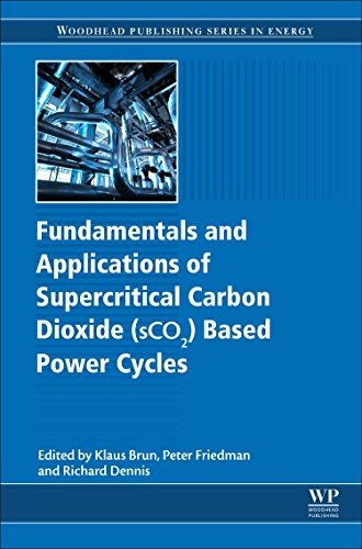 Fundamentals and Applications of Supercritical Carbon Dioxide (SCO2) Based Power Cycles (Compressor Based)