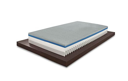 987 opinioni per Materasso Memory Singolo modello Top Air misura 80x190 Alto 25 cm con