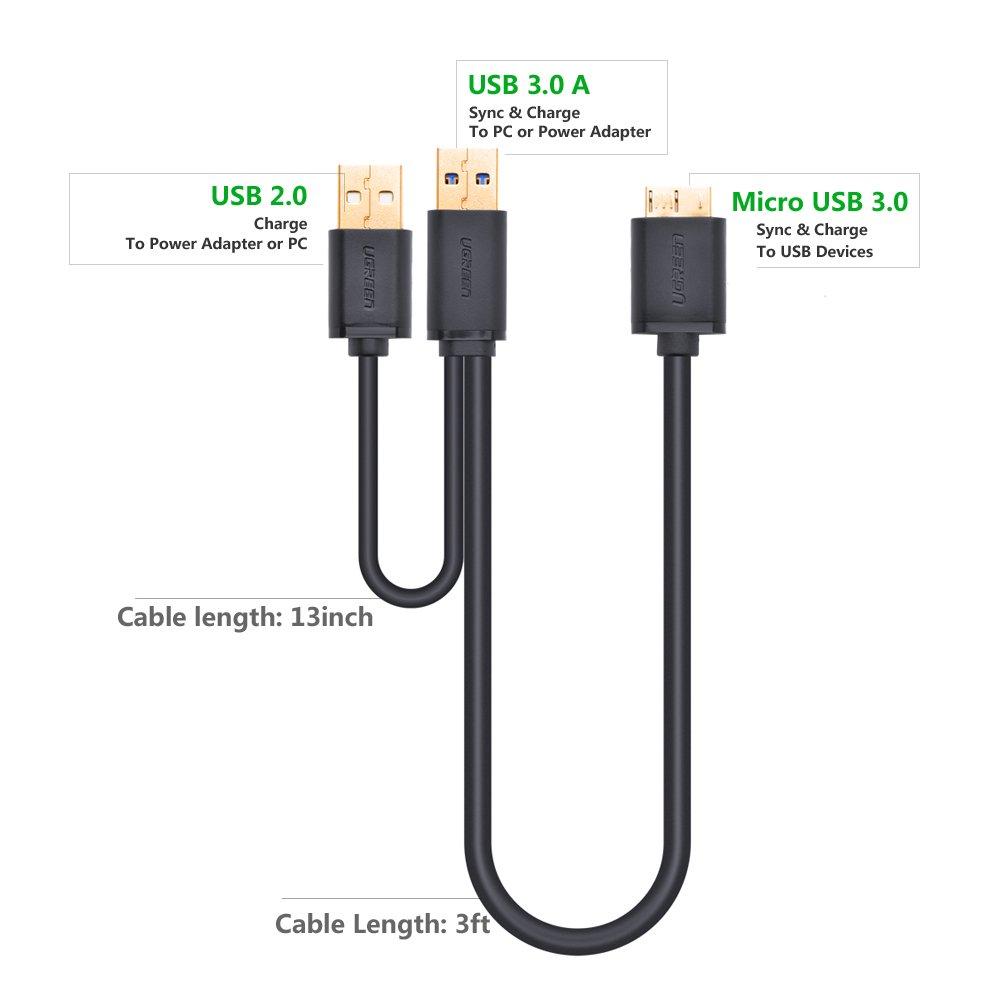 Cable USB en Y para Wii U