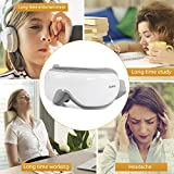 RENPHO Eye Massager with Heat, Air Compression