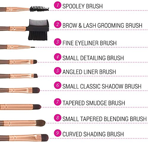 BH Cosmetics Rose Gold Brush Set Review