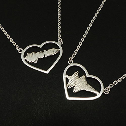 Handmade 925 Sterling Silver Personalized I Love You Message Sound Waveform ()