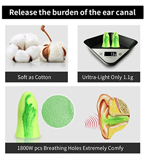 Ear Plugs AMAZKER Bell-Shaped Ultra Soft Earplugs Perfect For Sleeping Snoring Working Study Travel With Aluminum Carry Case No Cords Noise Reduction SNR 35dB 50 Pairs(AM-1006) by AMAZKER (Image #2)