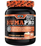 Hi Tech Humapro Whey Powder, Southern Sweet Tea, 667 Gram