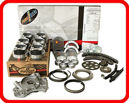 Best Re Ring Standard Engine Kit