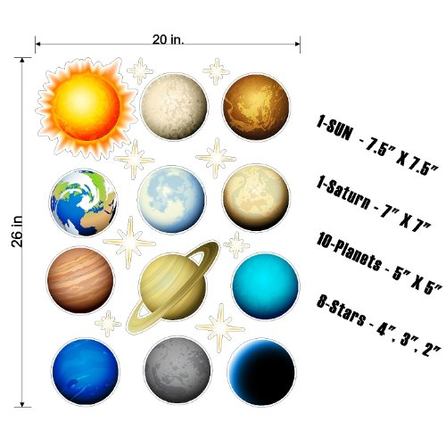 Solar System Stickers Wall Decals Removable Repositionable Outerspace Wall Art by EYE CANDY SIGNS