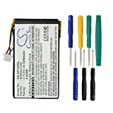 Cameron Sino 1250mAh Battery for Asus 90WG012AE1155L1, S102, S102 Multimedia Navigator with 7/pcs Toolskits