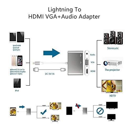 lightning to hdmi vga audio adapter converter cable, iphone 5 - import it  all