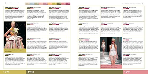 The Fashion Design Course Principles Practice And Techniques Buy Online In Aruba Steven Faerm Products In Aruba See Prices Reviews And Free Delivery Over 120 ƒ Desertcart