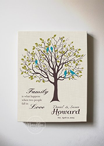 MuralMax - Custom Family Tree, When Two People Fall In Love, Stretched Canvas Wall Art, Wedding & Anniversary Gifts, Unique Wall Decor, Color, Ivory - 30-DAY - Size - 20x24