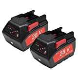 Pack of 2 MaximalPower Replacement Battery for MILWAUKEE 28V M28 V28 48-11-2830 2.0Ah with LED Gauge