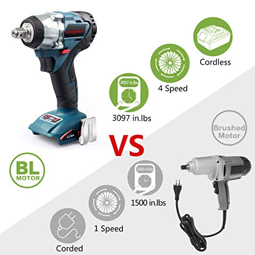 Enegitech 18V Cordless Impact Wrench Brushless, 4 Rev 1/2'' Automatic Power Tool for Car Tyre, Compatible with Makita 18 volt Lithium-Ion Battery(Tool Only) by Enegitech (Image #3)