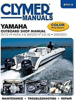 amazon com yamaha f115 outboard motor service manual library rh amazon com yamaha manual library computer related operations yamaha manual library pdf