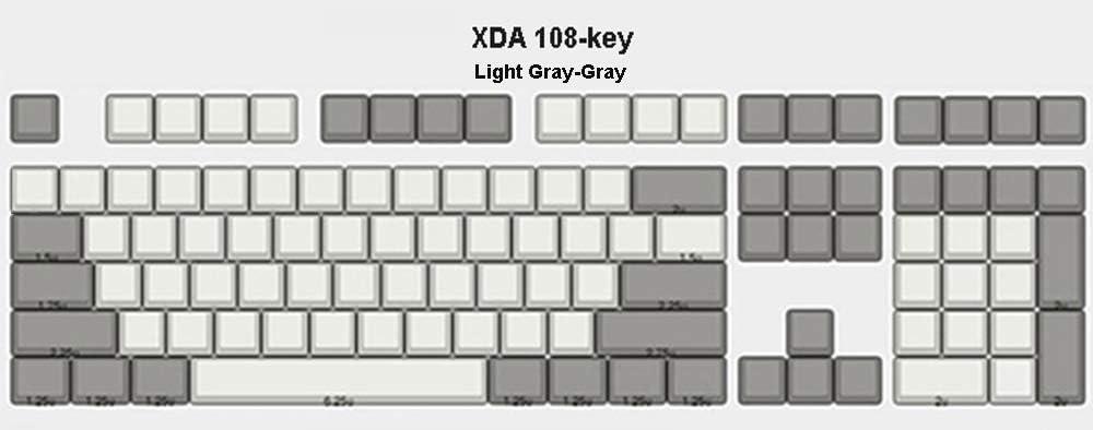 61-Key NPKC Blank XDA Keycaps ANSI ISO Layout 61 Keys/87 Keys 108 Keys Fit with MX Switches of Mechanical Keyboards