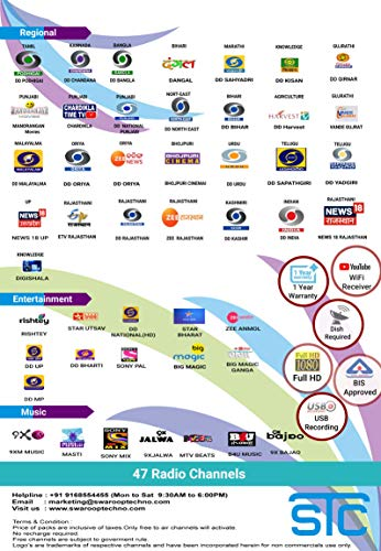 Aap News Channel Frequency