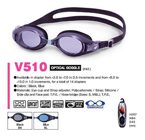 4b31d15d07 Buy Dolphin Rx V510