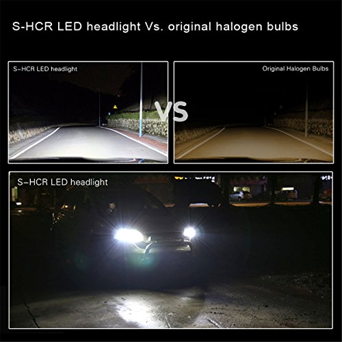 Buy led headlights 2018