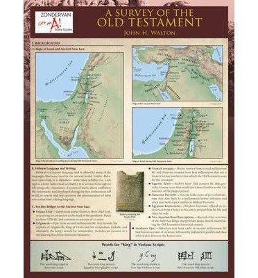 old testament survey notes pdf