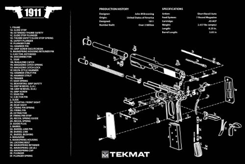 Ultimate Arms Gear 1911 Pistol Handgun Gunsmith and Armorer's Large Poster Cleaning Work Tool Bench Gun, Wall Decoration Hang Up Print Picture Photo Schematics Diagram, 24