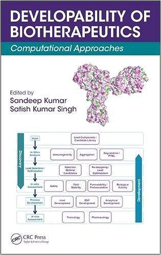 Developability of Biotherapeutics: Computational Approaches