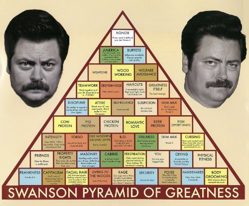 Parks and Recreation Ron Swanson Pyramid of Greatness Workpl