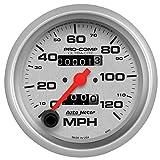Yamaha Automotive Replacement Speedometers
