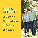 enterade AO Supportive Care and