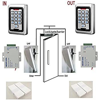 Access Control Nice Rs232 Rs485 Rfid Access Control System Door Access Panel Interface Gate Access Controller For Two Door Access Control Kits