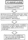 Nikko Manga Pen Nib N-Gpen, 10 Nibs (1 Pack) with