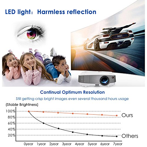 HD LCD TV Projector Portable Multimedia Home Video Projectors Support 1080P 720P, 2600 Lumens LED Proyector HDMI VGA Headphone USB Slots for Gaming Movie Artwork WiFi Dongle  TV Stick DVD