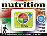 Nutrition - Choose My Plate Poster