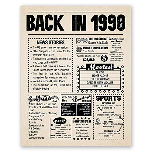 8x10 1990 Birthday Gift // Back in 1990 Newspaper Poster // 29th Birthday Gift // 29th Party Decoration // 29th Birthday Sign // Born in 1990 Print ()