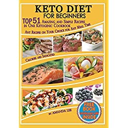 Getting Balance  The Keto Diet: How to Eat Bacon and Lose Weight losing weight health and wellness #health