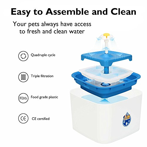 MUDEELA Cat Water Fountain - Super Quiet Cat Drinking Water Fountain - Automatic Electric Flower Pet Water Fountain Cats, Birds, Small Dogs & Animals Triple-Action Filter (Blue, 2.5L) by MUDEELA (Image #4)